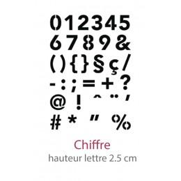 Pochoir Alphabet AlphAvenir Chiffre